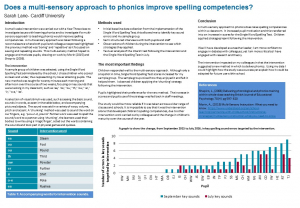 Does a multi-sensory approach to phonics raise spelling competencies?