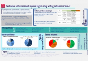 Can learner self-assessment improve English outcomes in Year 4?